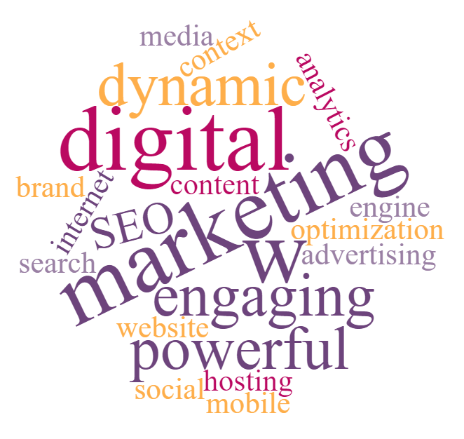 W Digital Marketing